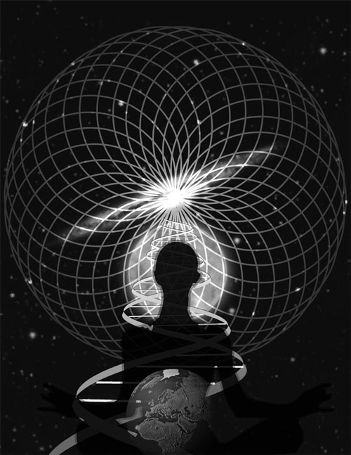 Consciousness-Mind